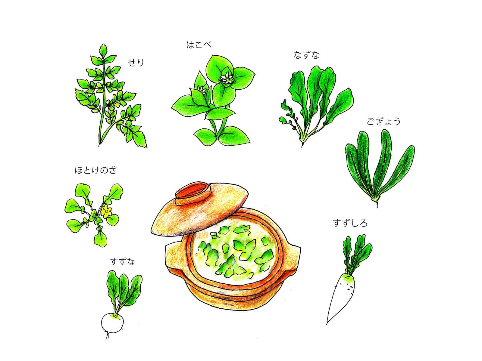 食べる 七草粥 いつ